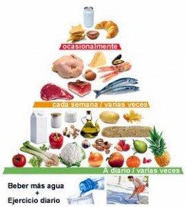 Un paso más hacia la Alimentación Saludable de forma sencilla - EV Consultoría y Calidad Alimentaria
